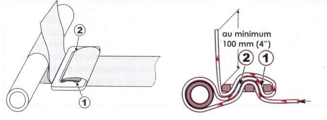 harnais2